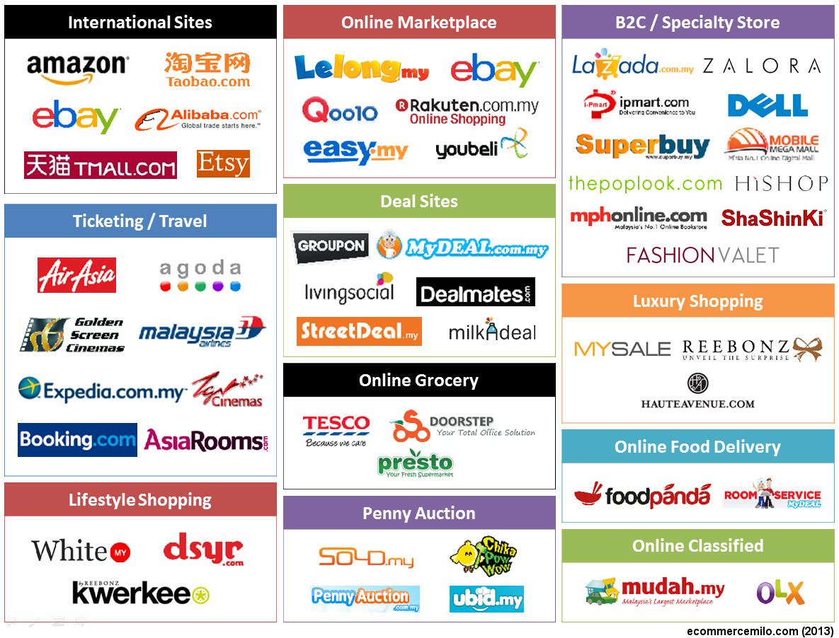 1d7fb5c4a64 Online Retail for 2014 - Europe and the US | Synergic Software